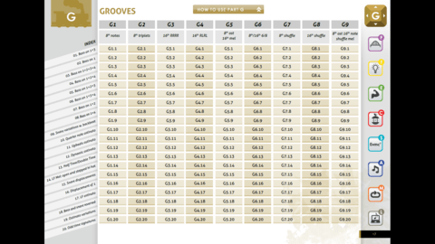 Screenshot of the index of Part G of the drum book encyclopedia 3D Drumming System by Skillz Drum Lessons